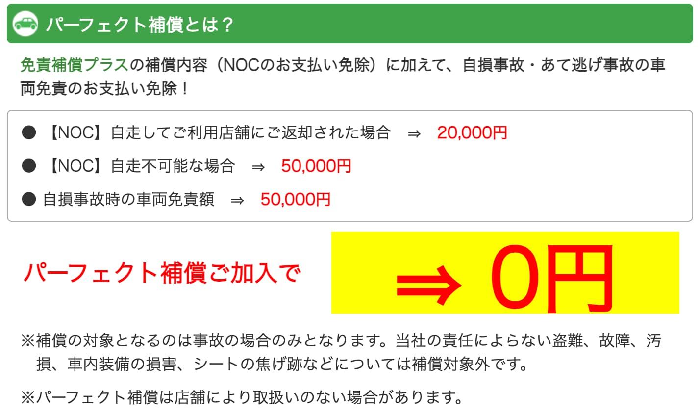 ニコニコレンタカーの免責金額